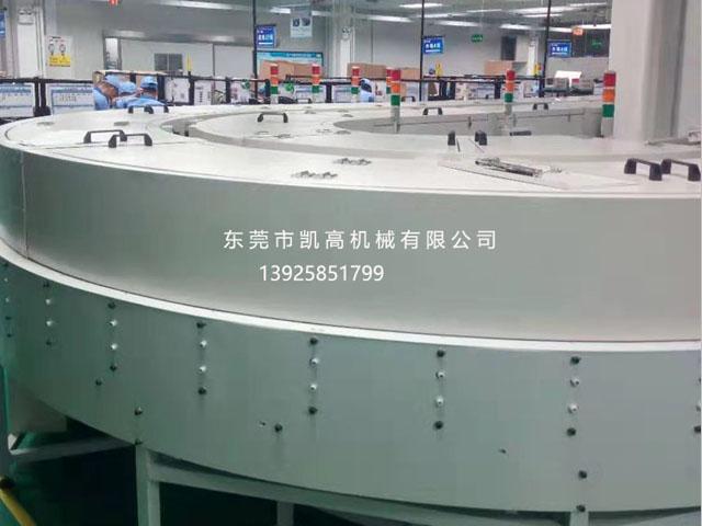 转弯隧道炉生产线